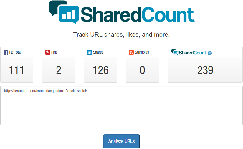 SharedCount - Results